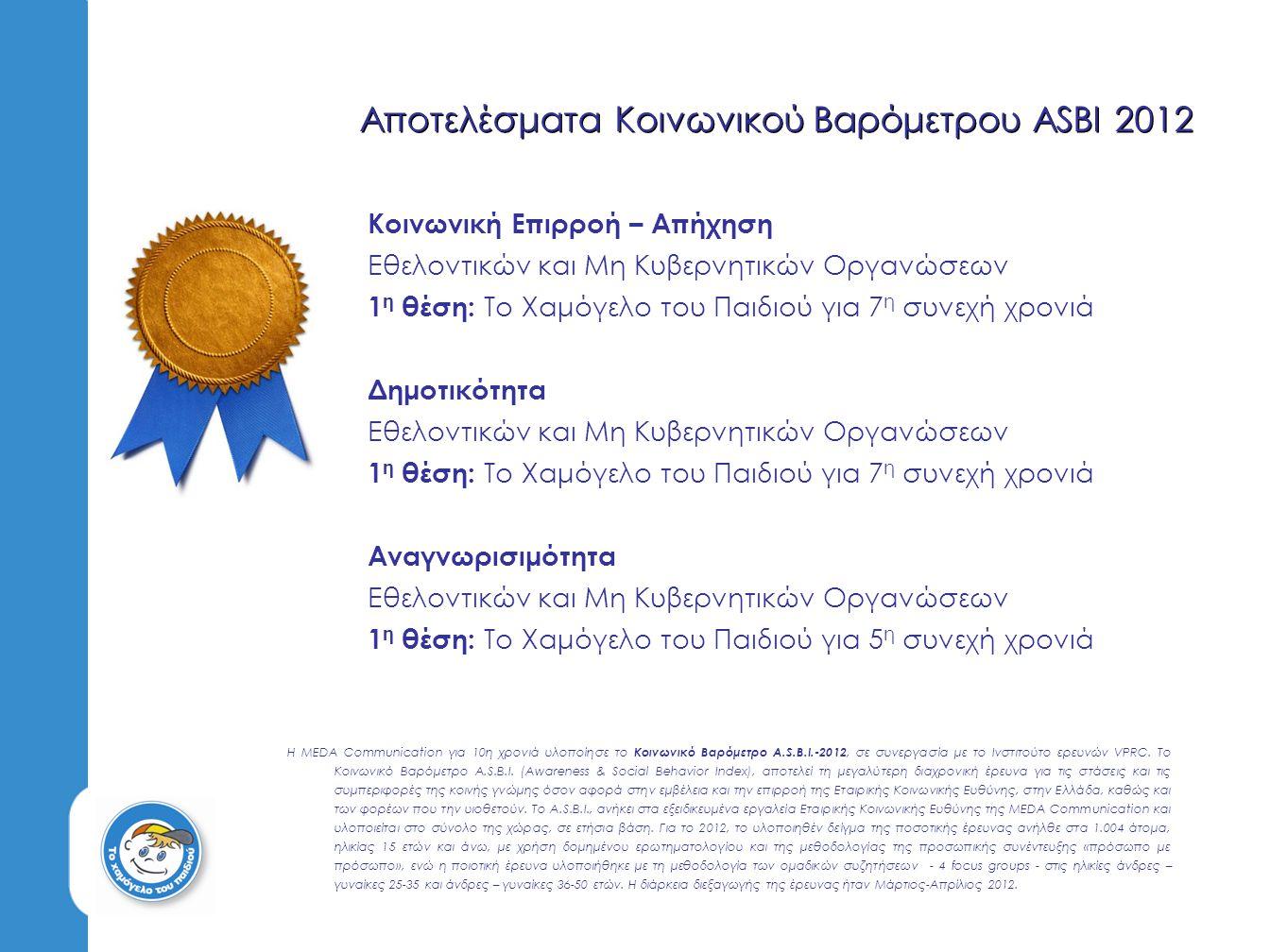 Αποτελέσματα Κοινωνικού Βαρόμετρου ASBI 2012