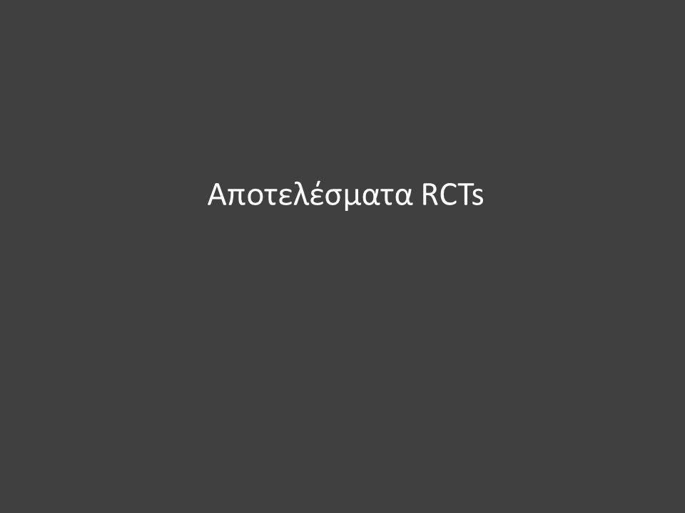 Αποτελέσματα RCTs