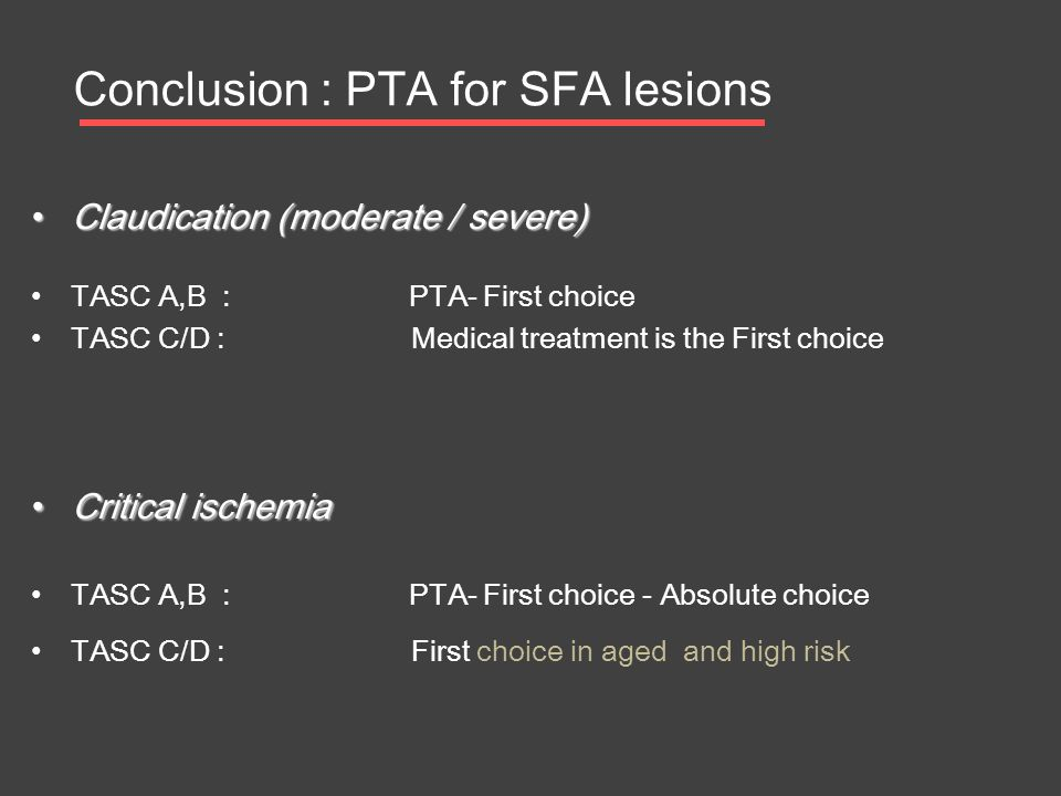 Conclusion : PTA for SFA lesions