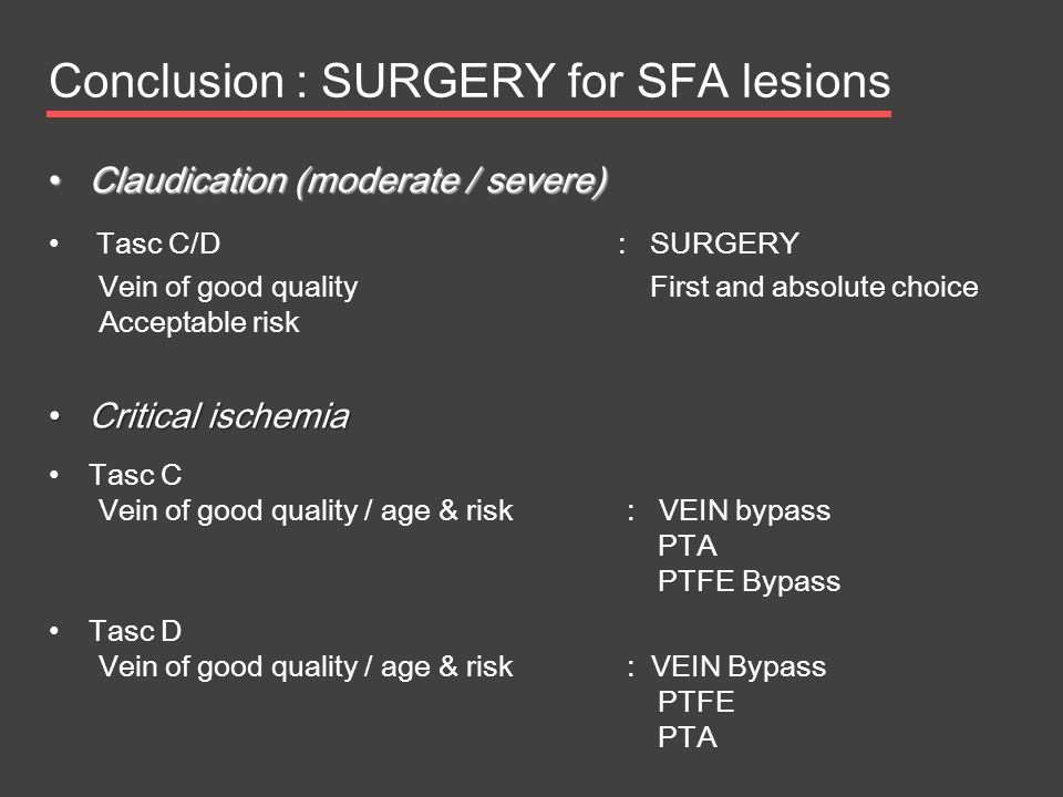 Conclusion : SURGERY for SFA lesions