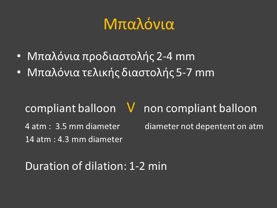 Μπαλόνια Μπαλόνια προδιαστολής 2-4 mm