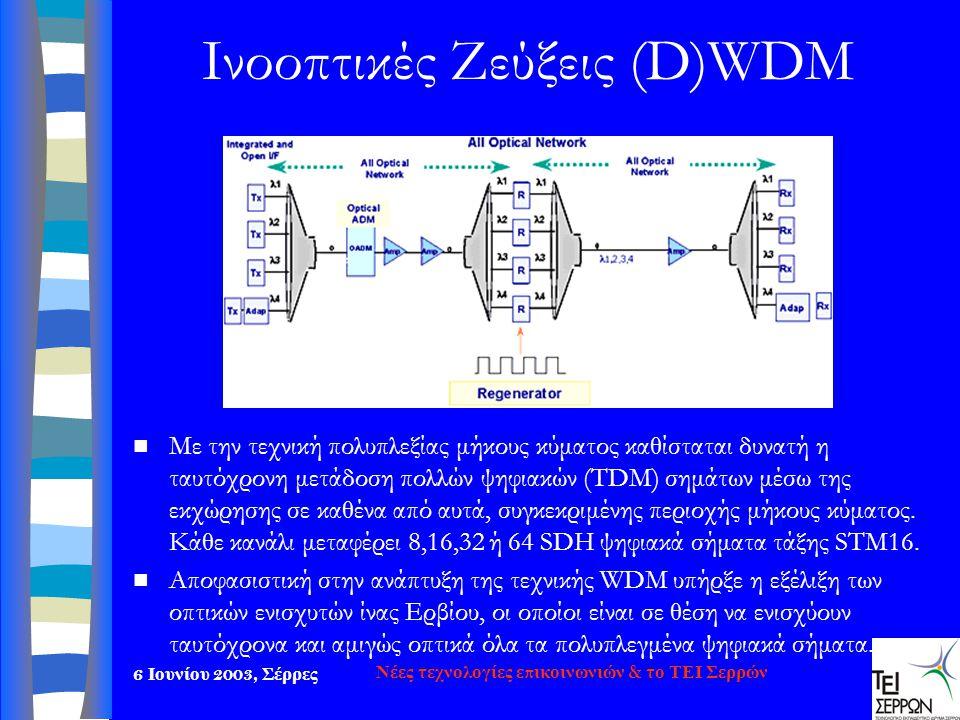 Ινοοπτικές Ζεύξεις (D)WDM