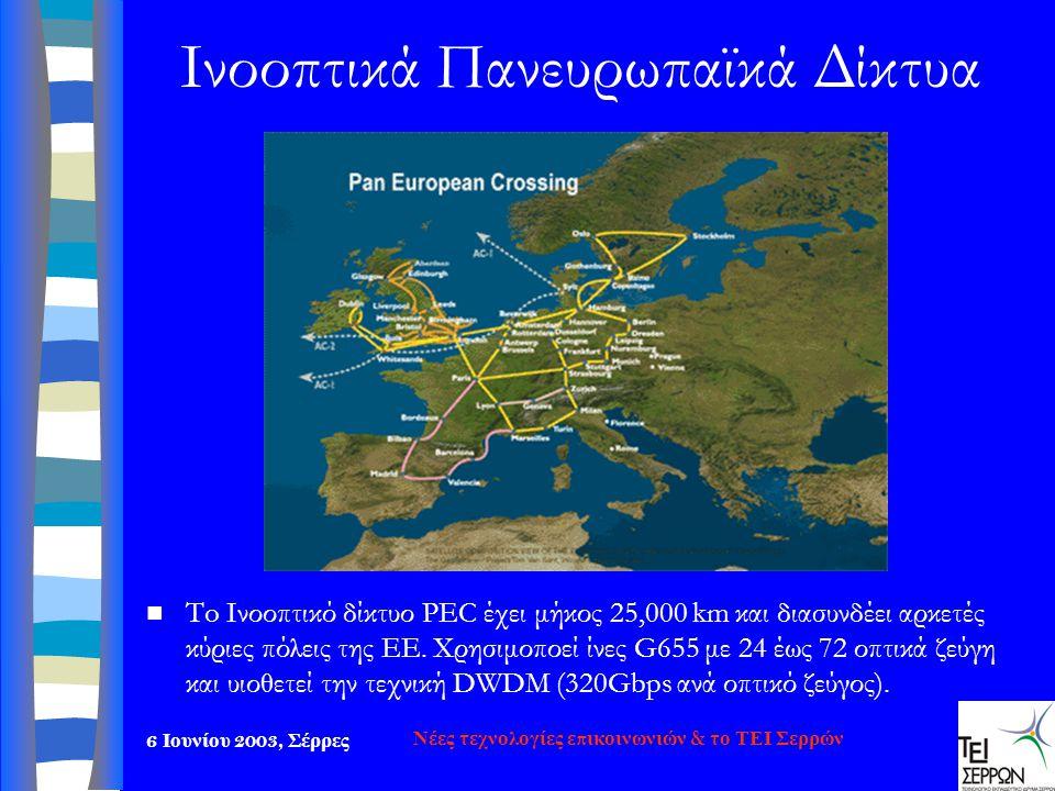 Ινοοπτικά Πανευρωπαϊκά Δίκτυα