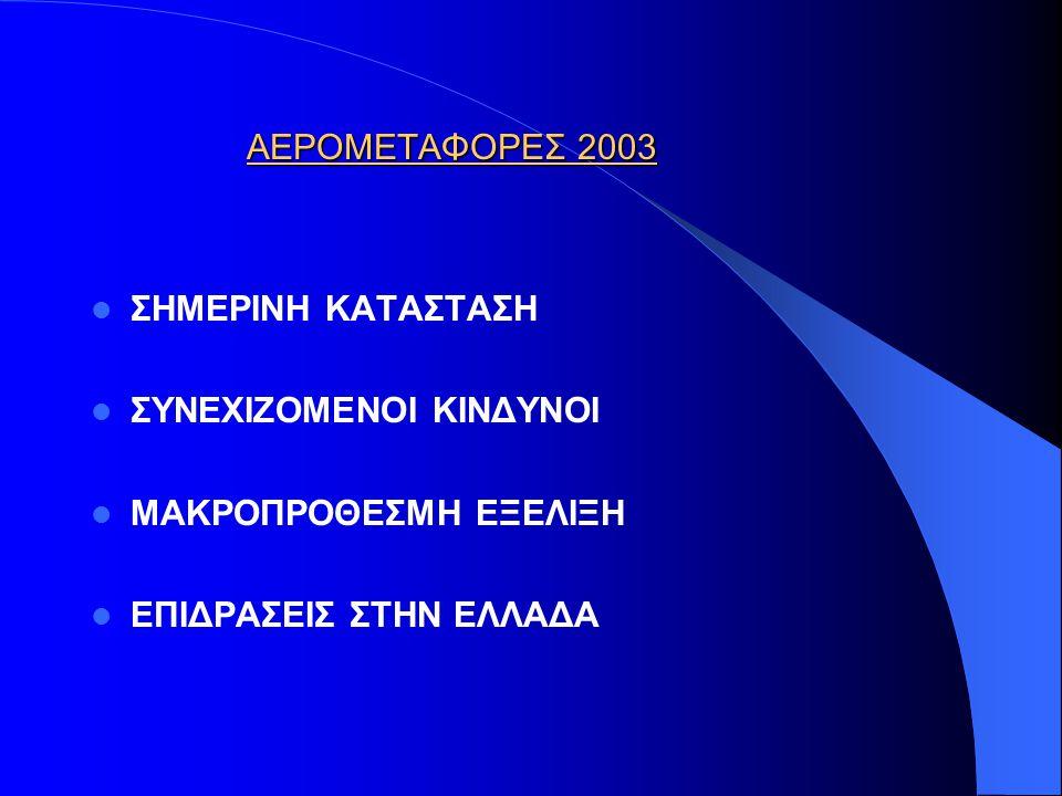 ΑΕΡΟΜΕΤΑΦΟΡΕΣ 2003 ΣΗΜΕΡΙΝΗ ΚΑΤΑΣΤΑΣΗ. ΣΥΝΕΧΙΖΟΜΕΝΟΙ ΚΙΝΔΥΝΟΙ.