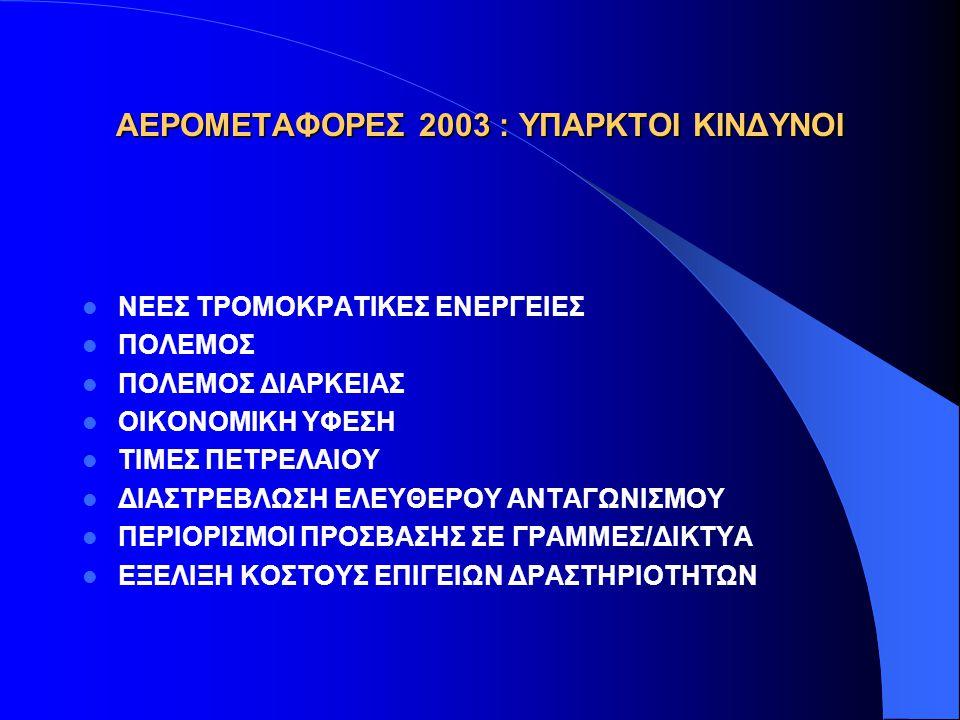 ΑΕΡΟΜΕΤΑΦΟΡΕΣ 2003 : ΥΠΑΡΚΤΟΙ ΚΙΝΔΥΝΟΙ
