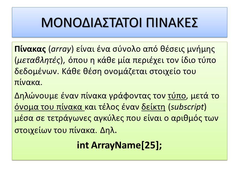 ΜΟΝΟΔΙΑΣΤΑΤΟΙ ΠΙΝΑΚΕΣ