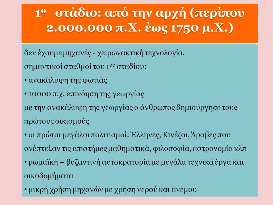 1ο στάδιο: από την αρχή (περίπου 2.000.000 π.Χ. έως 1750 μ.Χ.)
