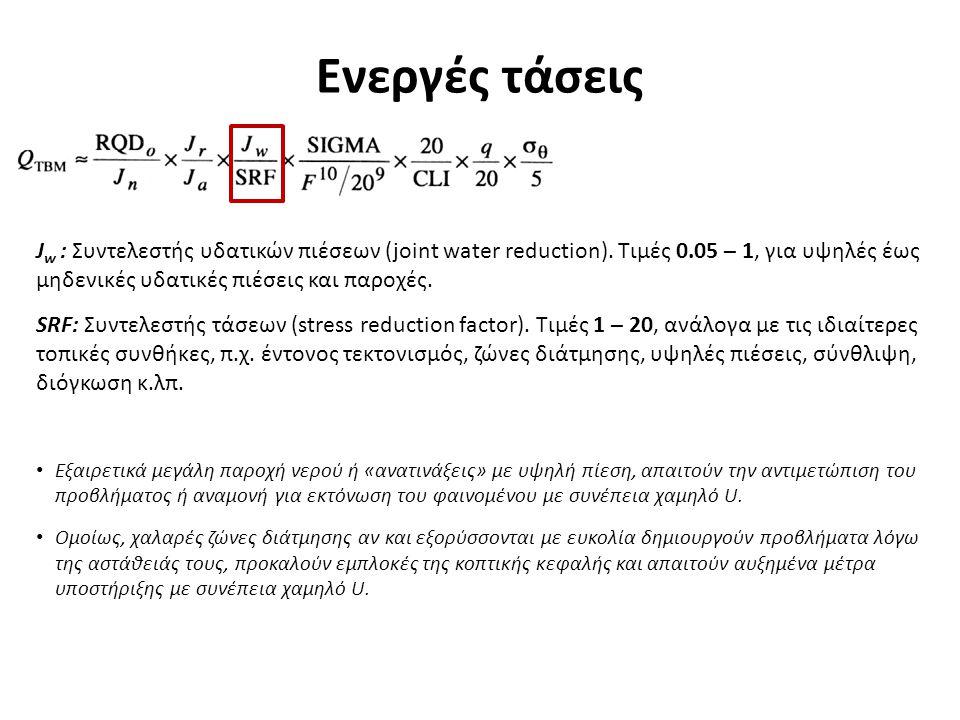 Ενεργές τάσεις Jw : Συντελεστής υδατικών πιέσεων (joint water reduction). Τιμές 0.05 – 1, για υψηλές έως μηδενικές υδατικές πιέσεις και παροχές.