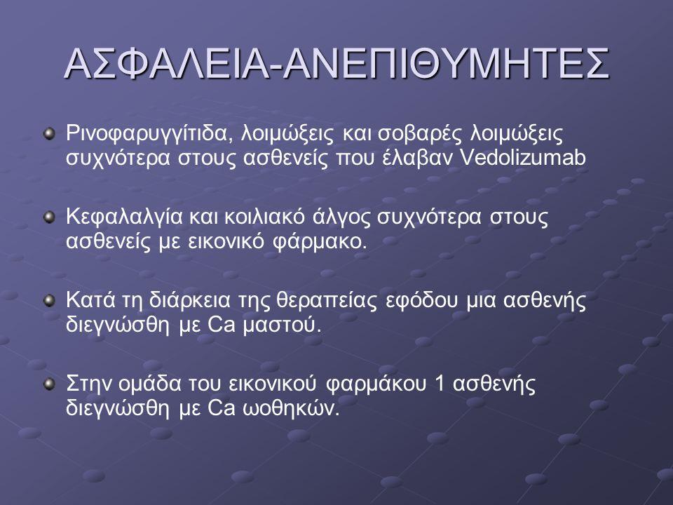 ΑΣΦΑΛΕΙΑ-ΑΝΕΠΙΘΥΜΗΤΕΣ