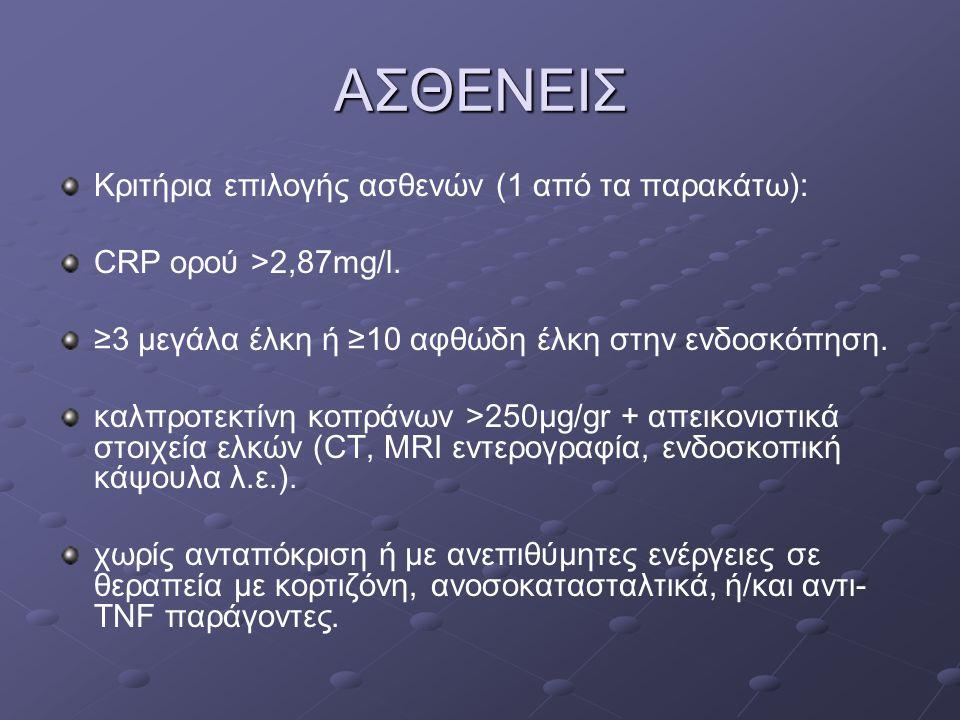 ΑΣΘΕΝΕΙΣ Κριτήρια επιλογής ασθενών (1 από τα παρακάτω):
