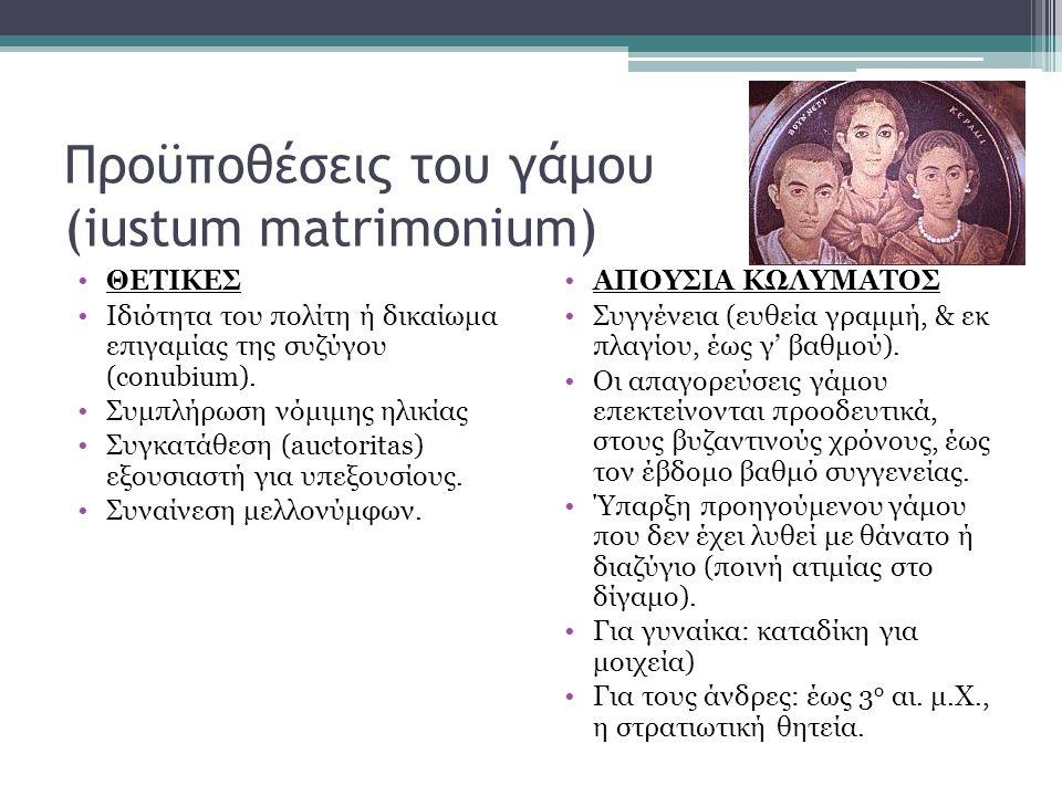 Προϋποθέσεις του γάμου (iustum matrimonium)