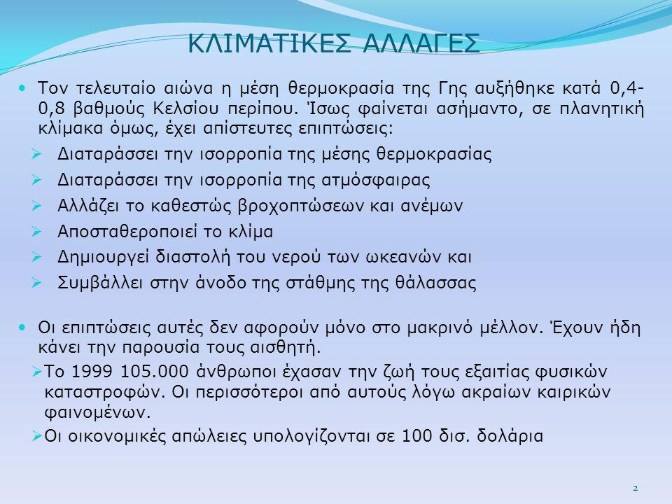 ΚΛΙΜΑΤΙΚΕΣ ΑΛΛΑΓΕΣ