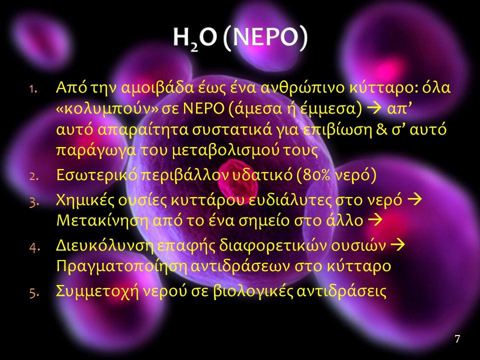 Η2Ο (ΝΕΡΟ)
