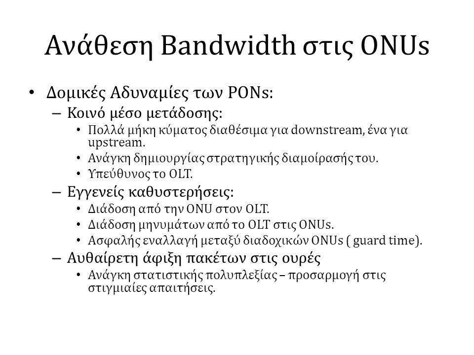 Ανάθεση Bandwidth στις ONUs