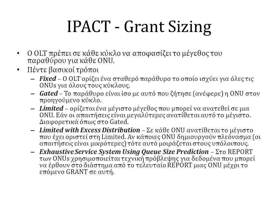IPACT - Grant Sizing Ο OLT πρέπει σε κάθε κύκλο να αποφασίζει το μέγεθος του παραθύρου για κάθε ONU.