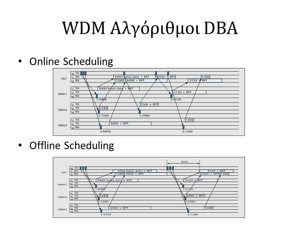 WDM Αλγόριθμοι DBA Online Scheduling Offline Scheduling