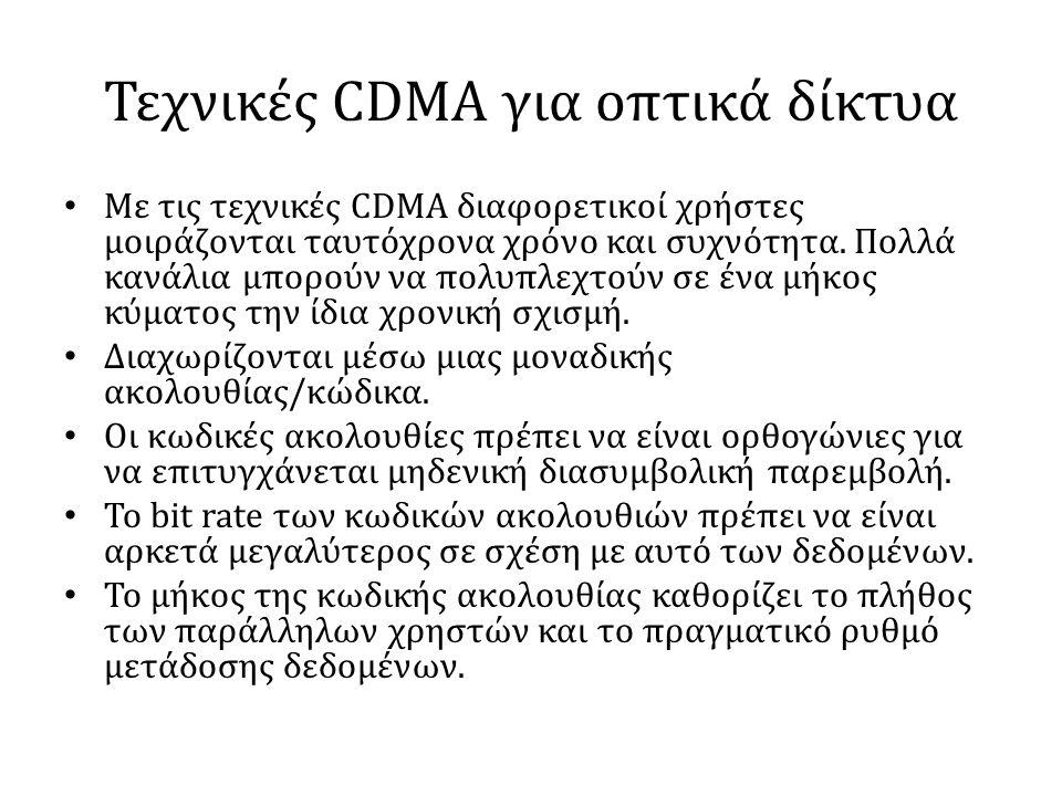 Τεχνικές CDMA για οπτικά δίκτυα