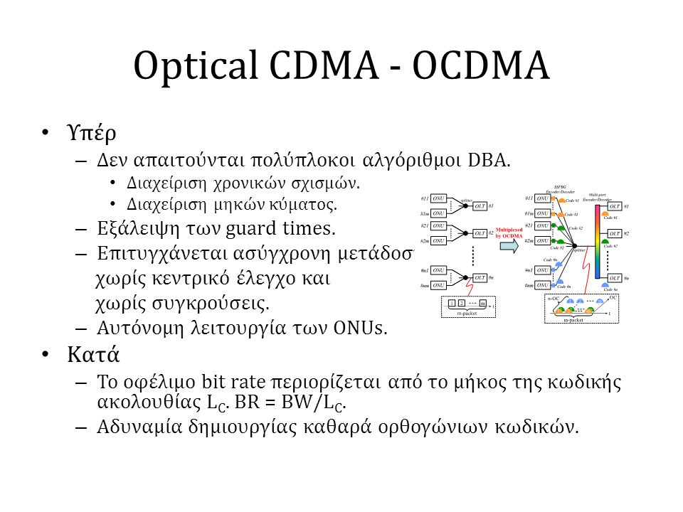 Optical CDMA - OCDMA Υπέρ Κατά