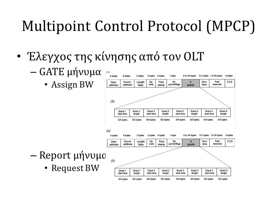 Multipoint Control Protocol (MPCP)