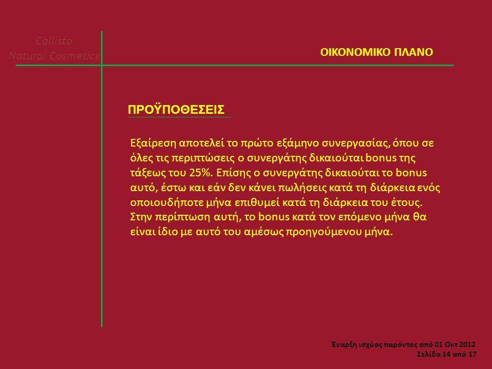 Callisto Natural Cosmetics ΟΙΚΟΝΟΜΙΚΟ ΠΛΑΝΟ ΠΡΟΫΠΟΘΕΣΕΙΣ