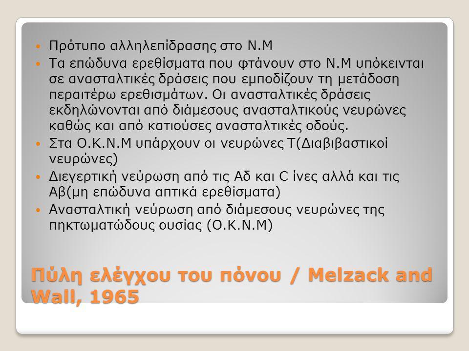 Πύλη ελέγχου του πόνου / Melzack and Wall, 1965