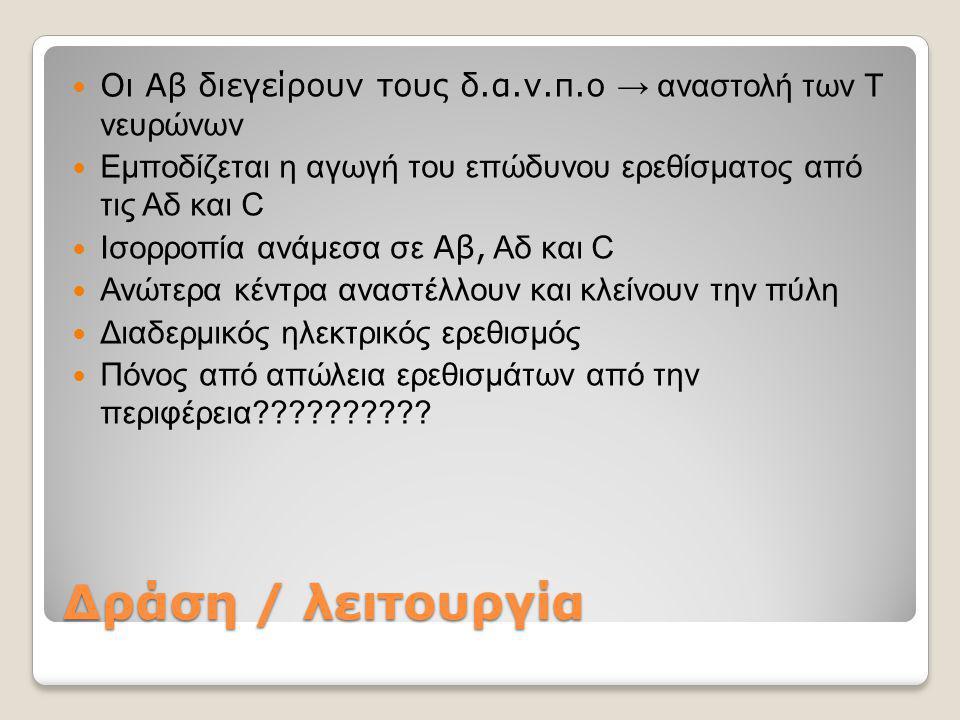 Οι Αβ διεγείρουν τους δ.α.ν.π.ο → αναστολή των Τ νευρώνων