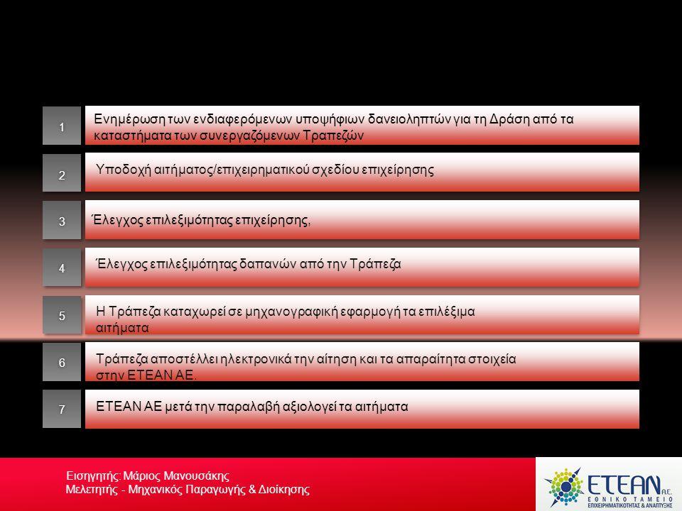 Διαδικασία Υποβολής, Αξιολόγησης & Εγκρισης Αιτημάτων
