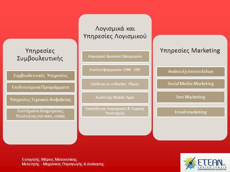 Λογισμικά και Υπηρεσίες Λογισμικού