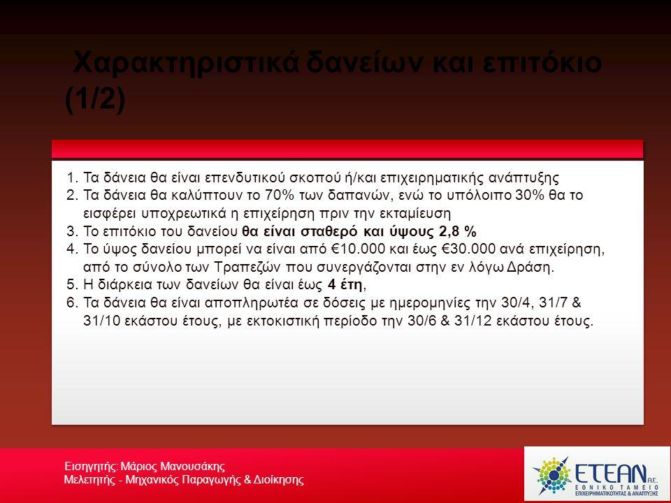 Χαρακτηριστικά δανείων και επιτόκιο (1/2)