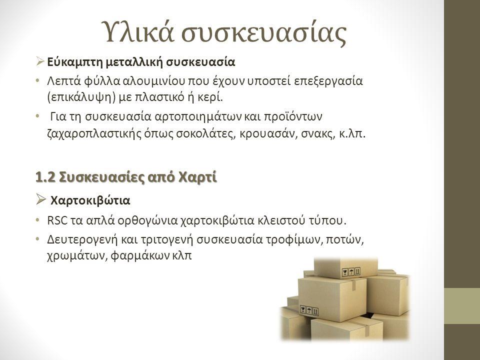 Υλικά συσκευασίας 1.2 Συσκευασίες από Χαρτί Χαρτοκιβώτια