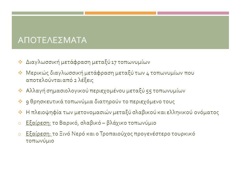 αποτελεσματα Διαγλωσσική μετάφραση μεταξύ 17 τοπωνυμίων