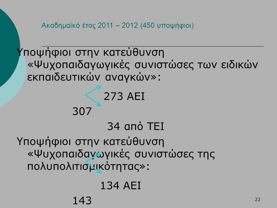 Ακαδημαϊκό έτος 2011 – 2012 (450 υποψήφιοι)