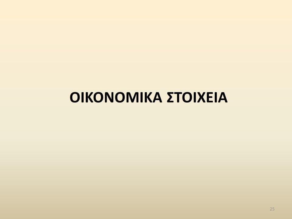 ΟΙΚΟΝΟΜΙΚΑ ΣΤΟΙΧΕΙΑ 25