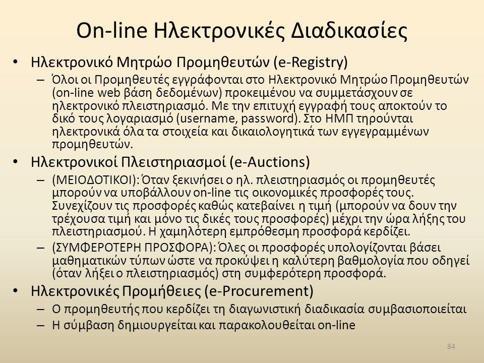 On-line Ηλεκτρονικές Διαδικασίες