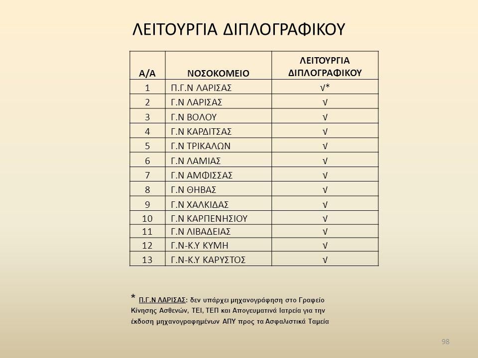 ΛΕΙΤΟΥΡΓΙΑ ΔΙΠΛΟΓΡΑΦΙΚΟΥ