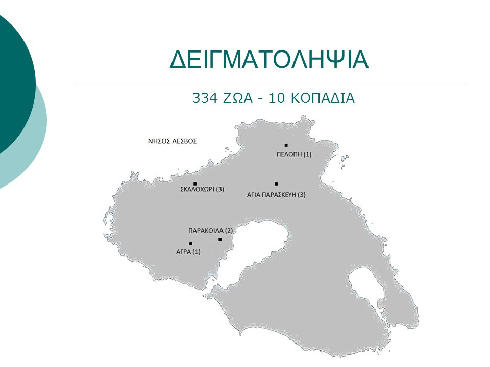 ΔΕΙΓΜΑΤΟΛΗΨΙΑ 334 ΖΩΑ - 10 ΚΟΠΑΔΙΑ