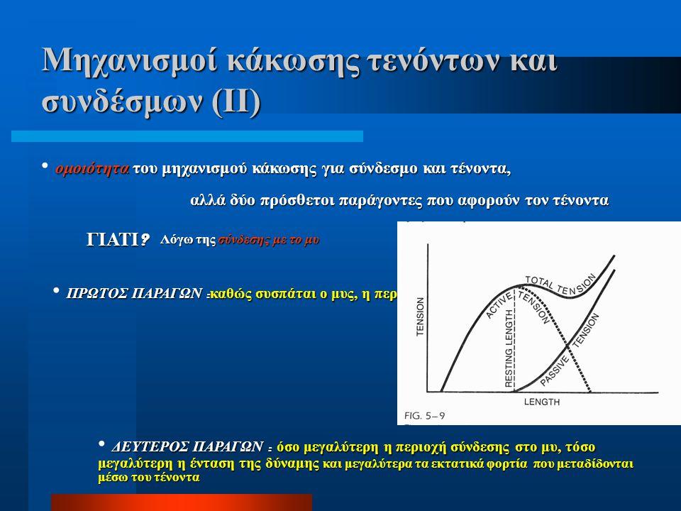 Μηχανισμοί κάκωσης τενόντων και συνδέσμων (II)