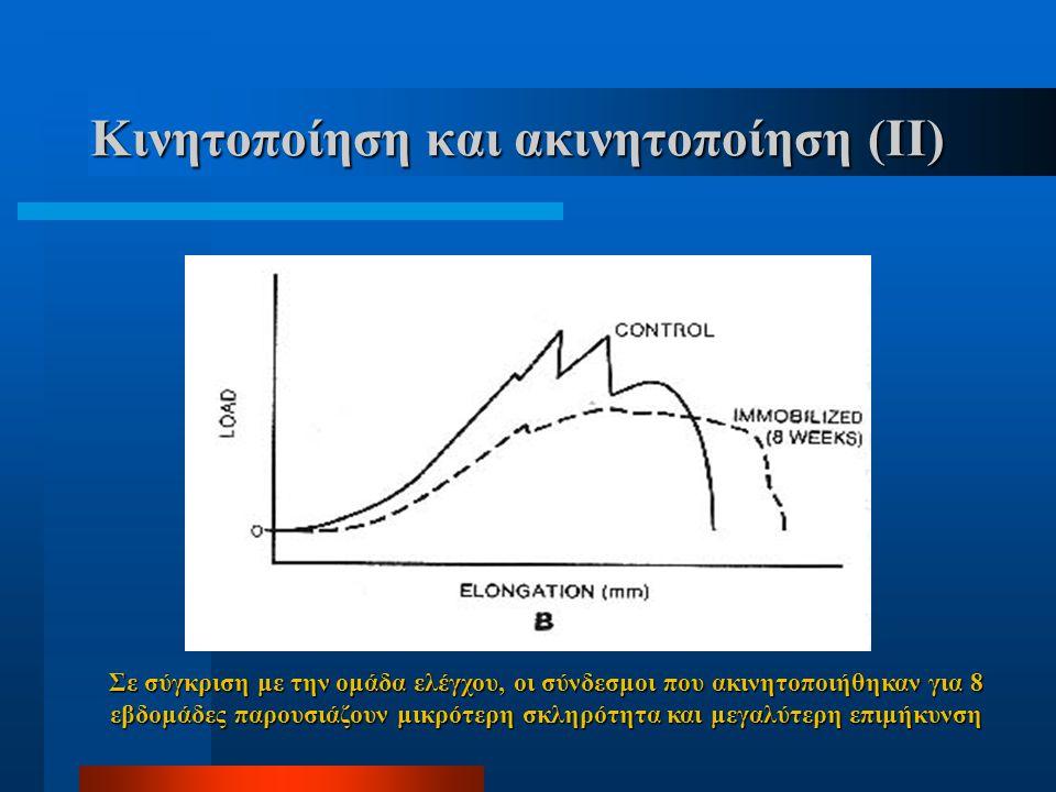 Κινητοποίηση και ακινητοποίηση (ΙI)
