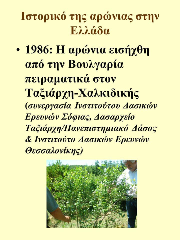 Ιστορικό της αρώνιας στην Ελλάδα