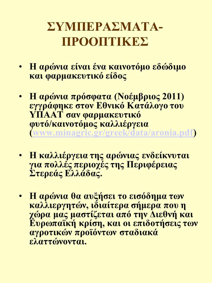 ΣΥΜΠΕΡΑΣΜΑΤΑ-ΠΡΟΟΠΤΙΚΕΣ