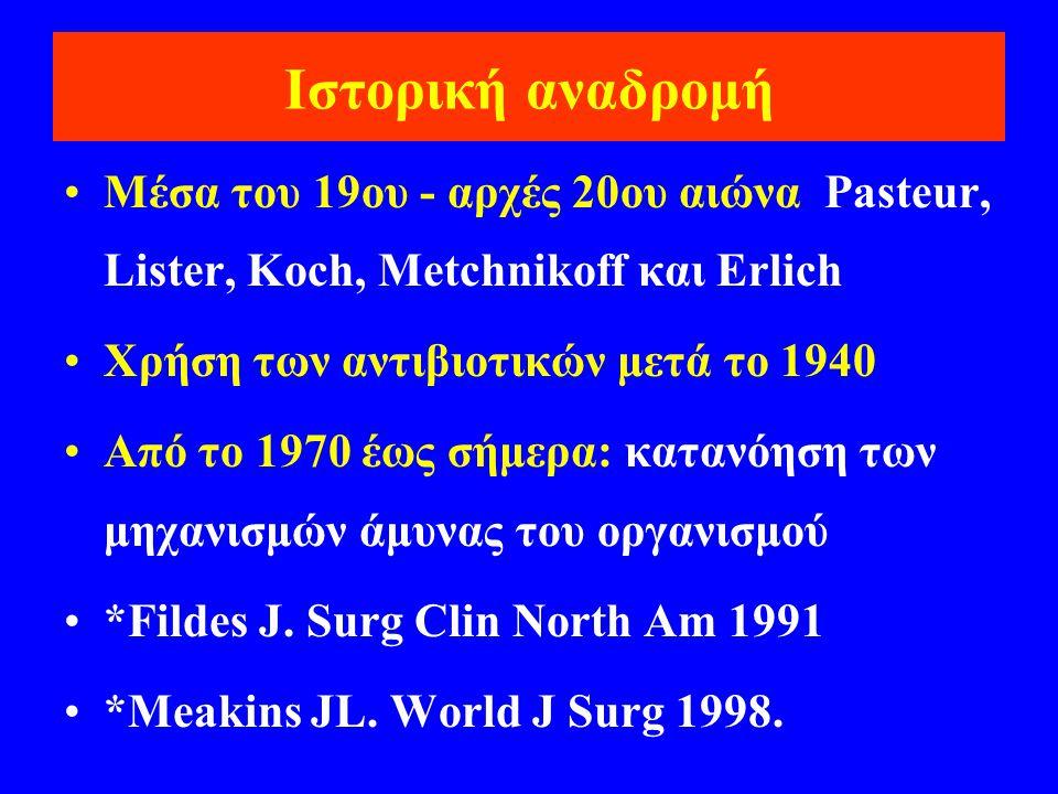 Ιστορική αναδρομή Mέσα του 19ου - αρχές 20ου αιώνα Pasteur, Lister, Koch, Metchnikoff και Erlich. Χρήση των αντιβιοτικών μετά το 1940.