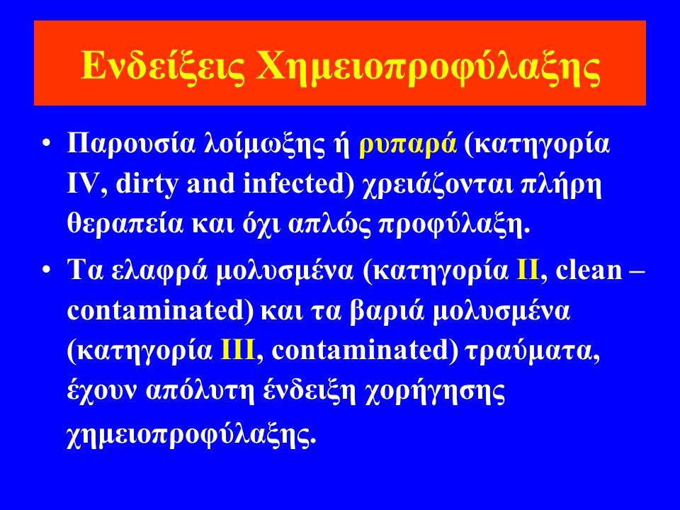 Ενδείξεις Χημειοπροφύλαξης