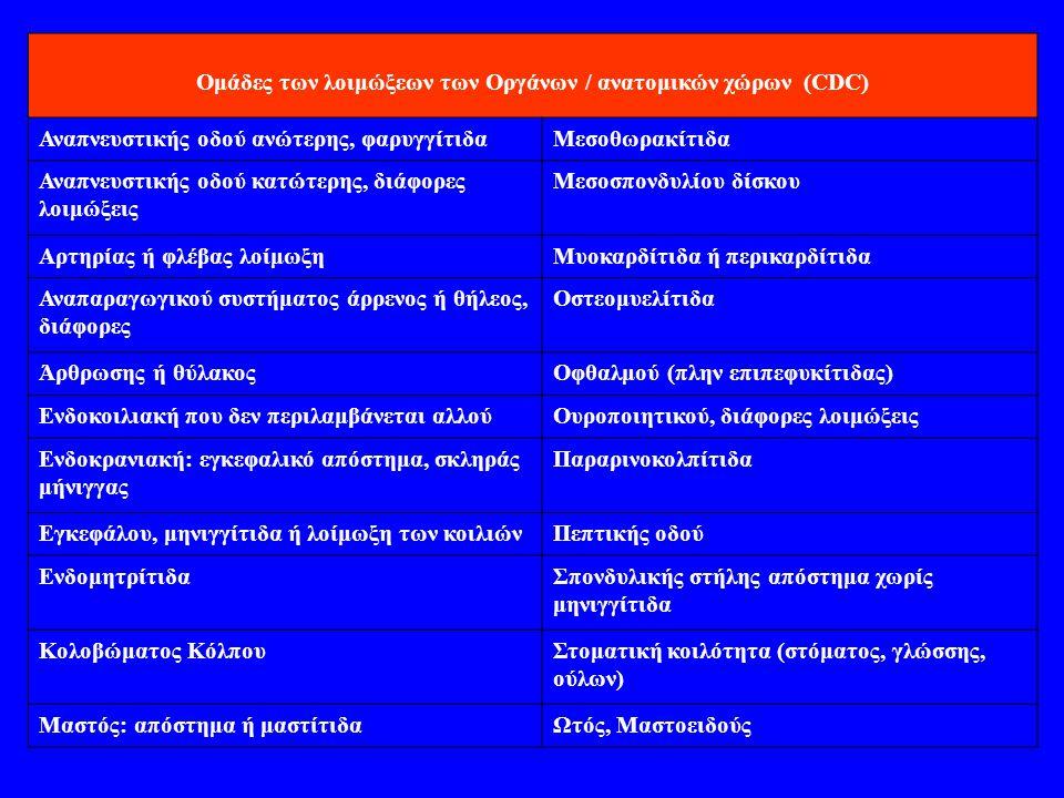 Ομάδες των λοιμώξεων των Οργάνων / ανατομικών χώρων (CDC)