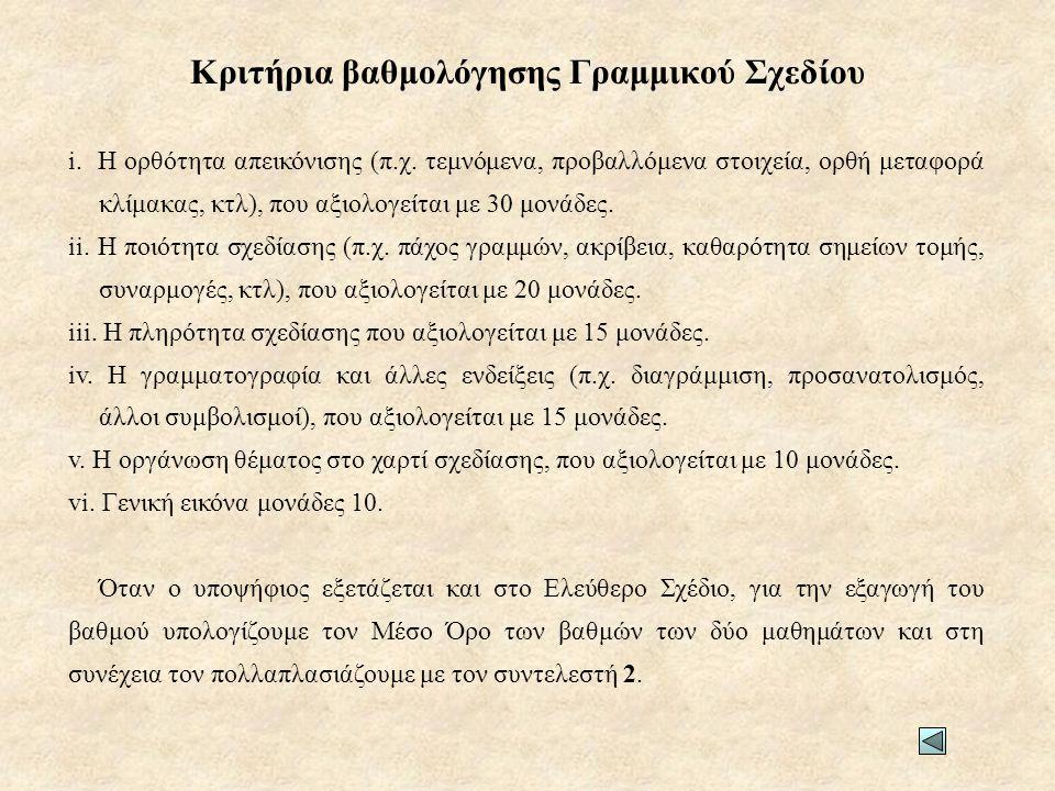 Κριτήρια βαθμολόγησης Γραμμικού Σχεδίου