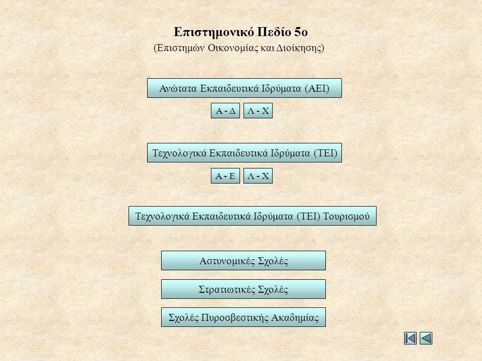 Επιστημονικό Πεδίο 5ο (Επιστημών Οικονομίας και Διοίκησης)