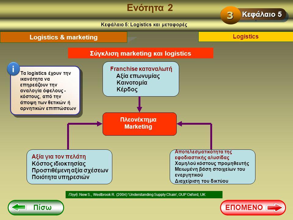 Ενότητα 2 3 i Κεφάλαιο 5 Πίσω ΕΠΟΜΕΝΟ Logistics & marketing