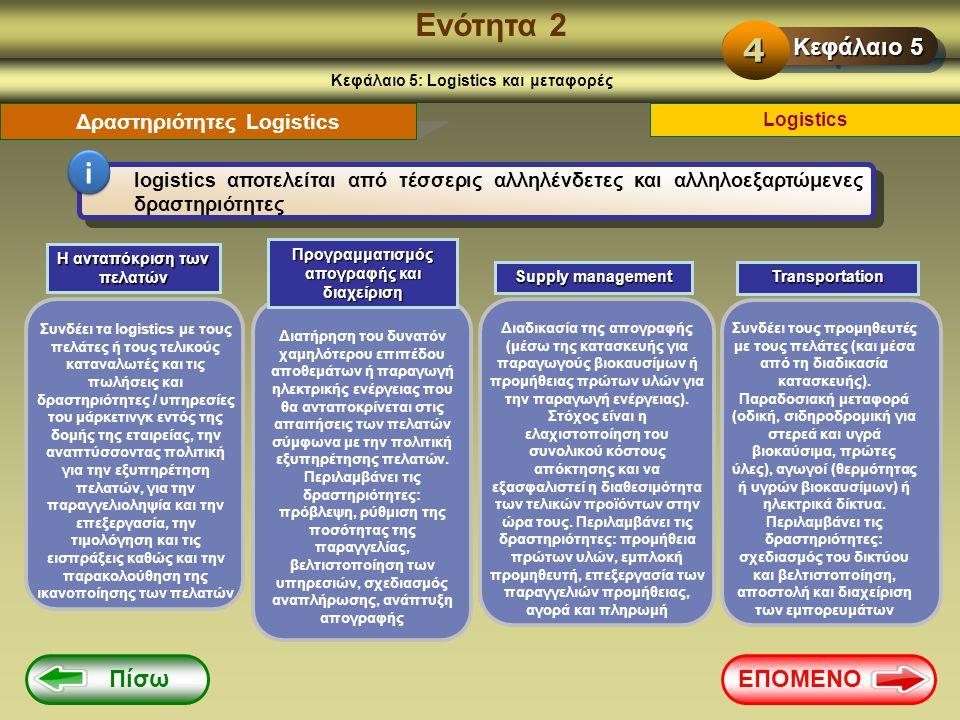 Ενότητα 2 4 i Κεφάλαιο 5 Πίσω ΕΠΟΜΕΝΟ Δραστηριότητες Logistics