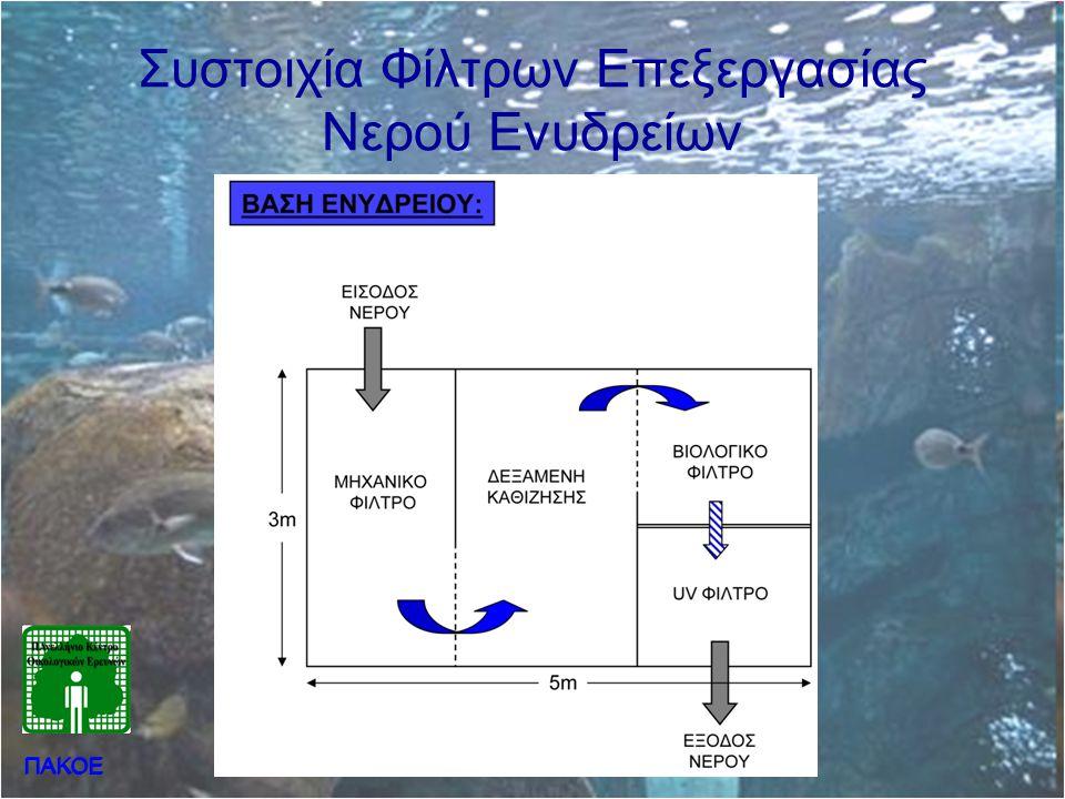 Συστοιχία Φίλτρων Επεξεργασίας Νερού Ενυδρείων