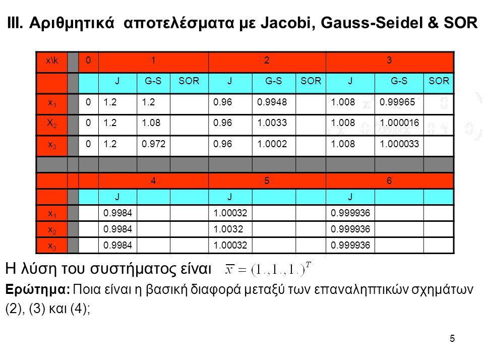 ΙΙΙ. Αριθμητικά αποτελέσματα με Jacobi, Gauss-Seidel & SOR