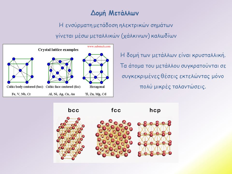 Δομή Μετάλλων Η ενσύρματη μετάδοση ηλεκτρικών σημάτων